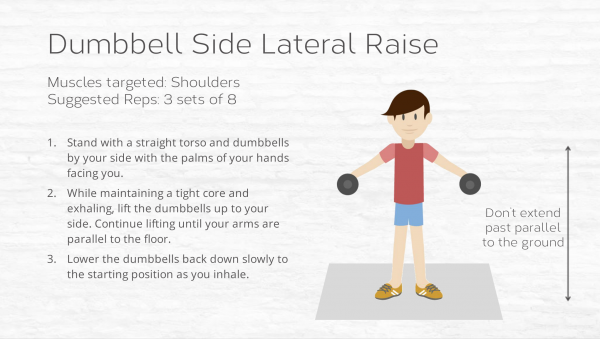 Character with dumbbell weights and instructions for performing side lateral raise exercise