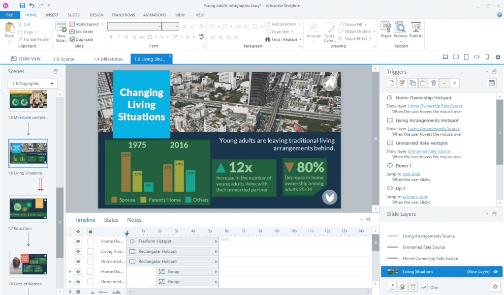 Creation of infographic with hotspots to trigger slide layer with source information tool tip
