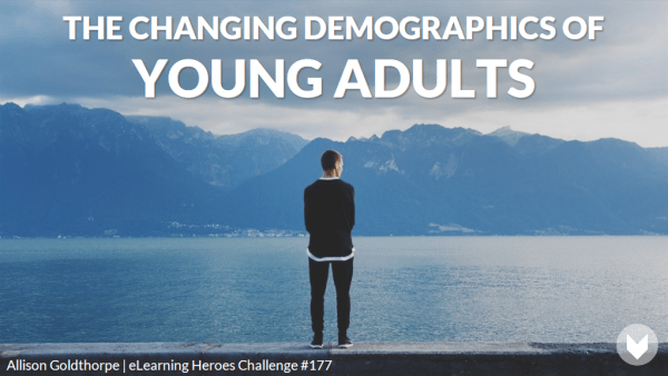 "Young man overlooking lake and mountains with title ""The Changing Demographics of Young Adults"""